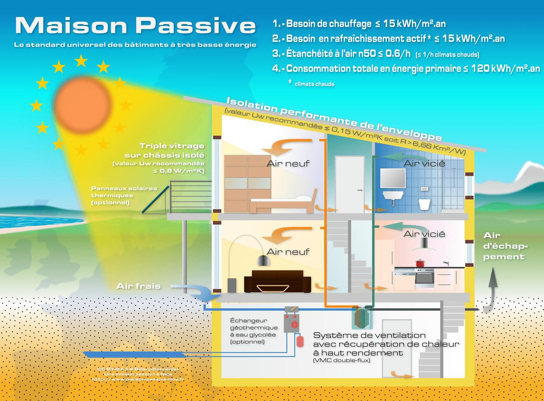 maison-passive-schema-1